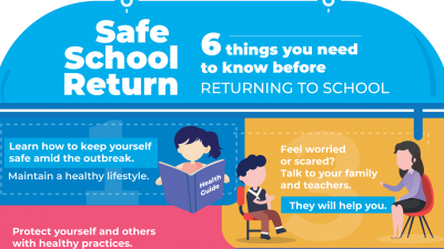 6 things you need to know before returning to school